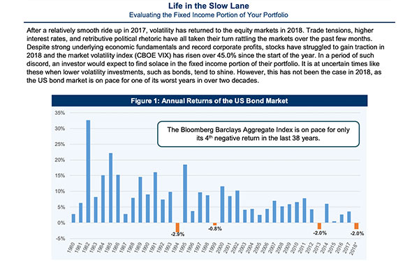 Life in the Slow Lane: Evaluating the Fixed Income Portion of Your Portfolio
